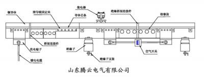 钢体滑线安装示例图